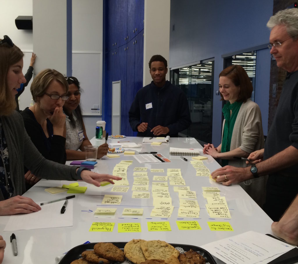 Group of people collaborating on a story map activity